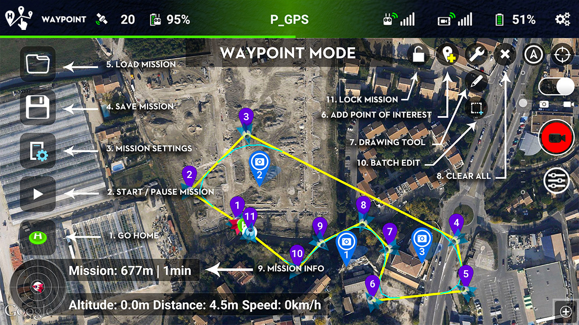 Waypoint Screen